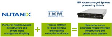 IBM and Nutanix